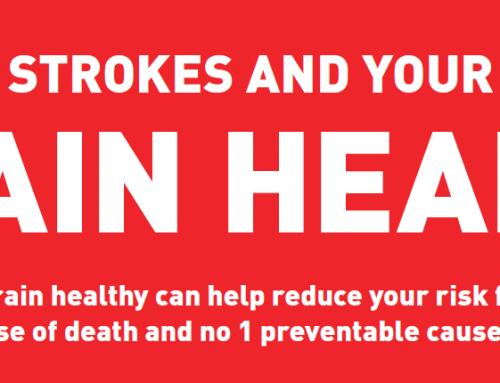 Strokes & Your Brain Health
